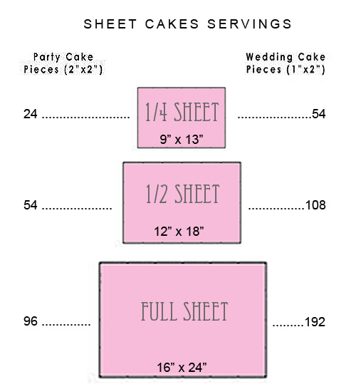 sheet cake servings serving chart rx cakes 7324